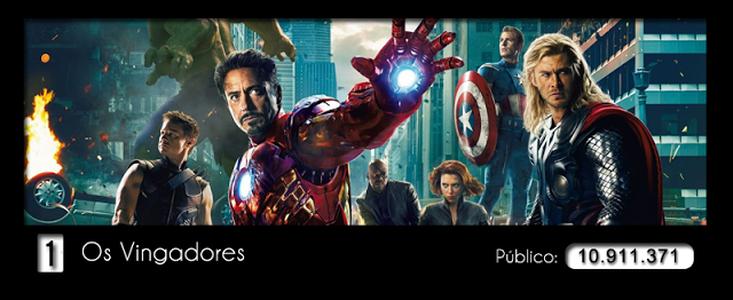 10 Filmes mais vistos no brasil em 2012