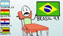 Mini História da Educação no Brasil - Poster / Capa / Cartaz - Oficial 1