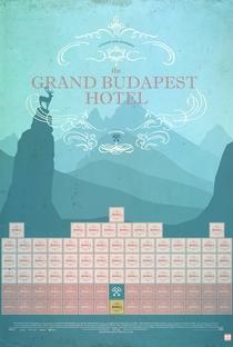O Grande Hotel Budapeste - Poster / Capa / Cartaz - Oficial 29