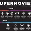 Infográfico detalhe todos os filmes de super-heróis previstos até 2020