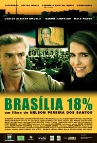 Brasília 18% - Poster / Capa / Cartaz - Oficial 1