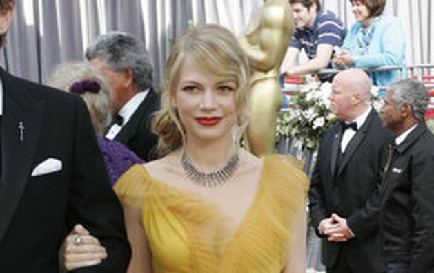 2013 Oscar Nominees | 85th Academy Awards Nominees