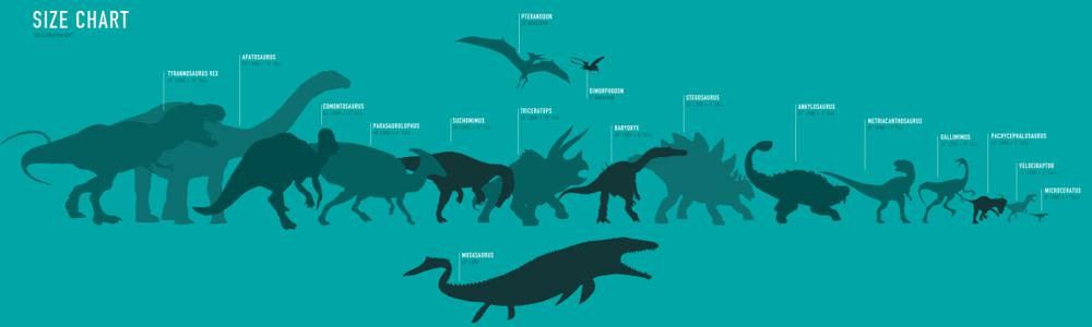[CINEMA] Jurassic World: veja todos os dinossauros que aparecerão no filme