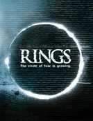 Círculos (The ring:Circles)