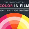 A psicologia das cores nos filmes